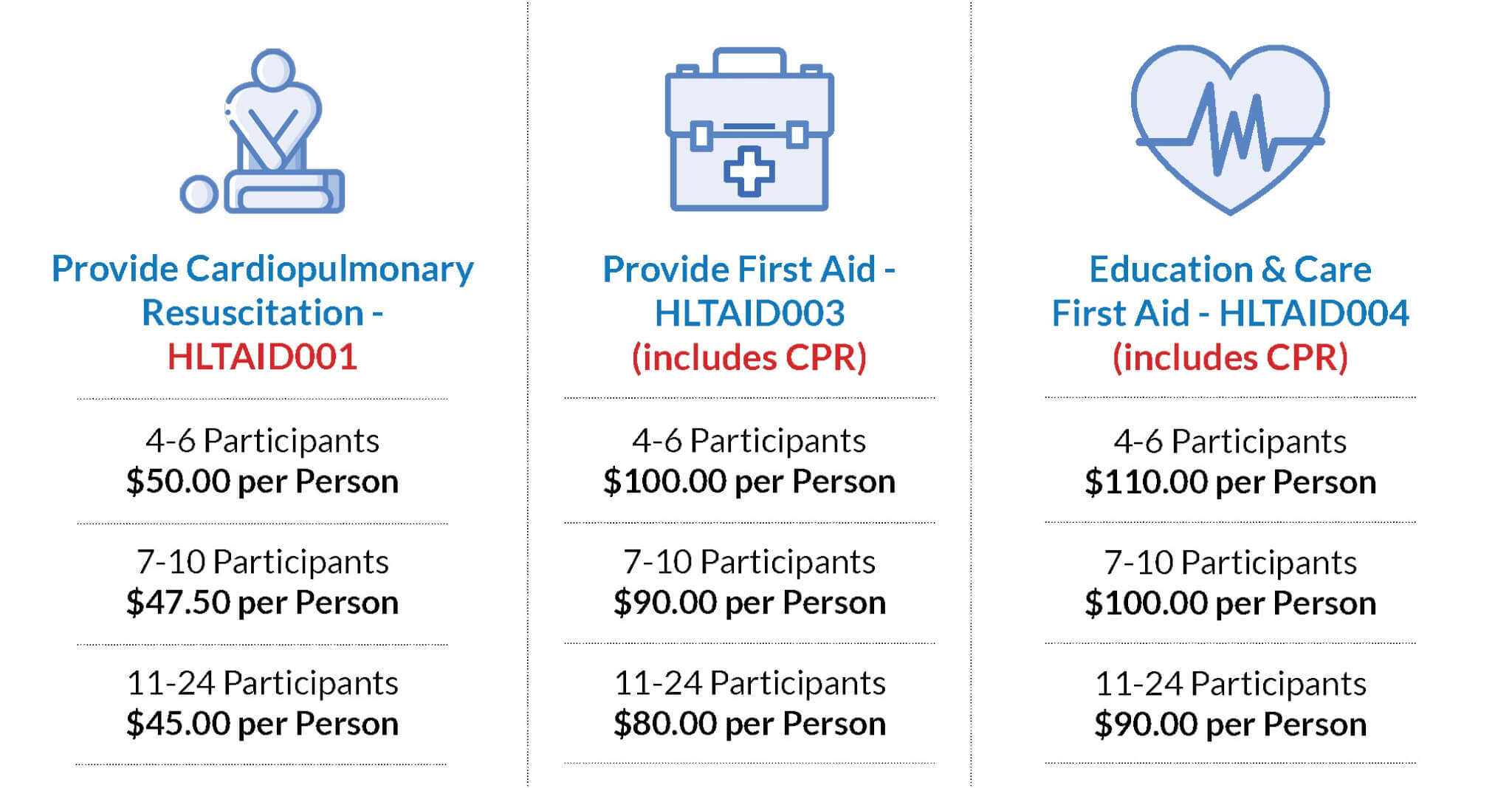 First-Aid-GC-Group-Pricing-for-Onsite-Courses-2